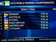 Wow - what an exciting race, especially for Aussie-Germans ;-) well done @rudern & @RowingAust #rowtorio #WRChamps  http://t.co/wOUtEVGiiY