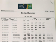 RT @GBRowingTeam: Good morning from @Aviron2015 #WRCHAMPS & day 6. Here is the start list. Follow live:  http://t.co/kFSkCS5BzQ   http://t.co/…